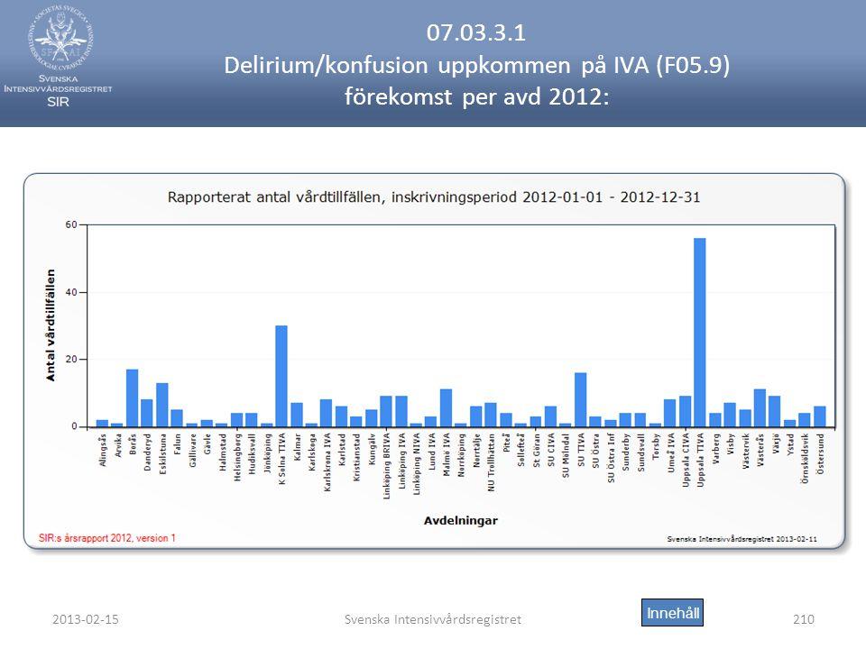 2013-02-15Svenska Intensivvårdsregistret210 07.03.3.1 Delirium/konfusion uppkommen på IVA (F05.9) förekomst per avd 2012: Innehåll