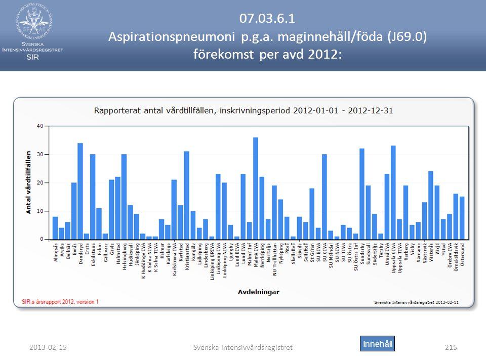 2013-02-15Svenska Intensivvårdsregistret215 07.03.6.1 Aspirationspneumoni p.g.a.