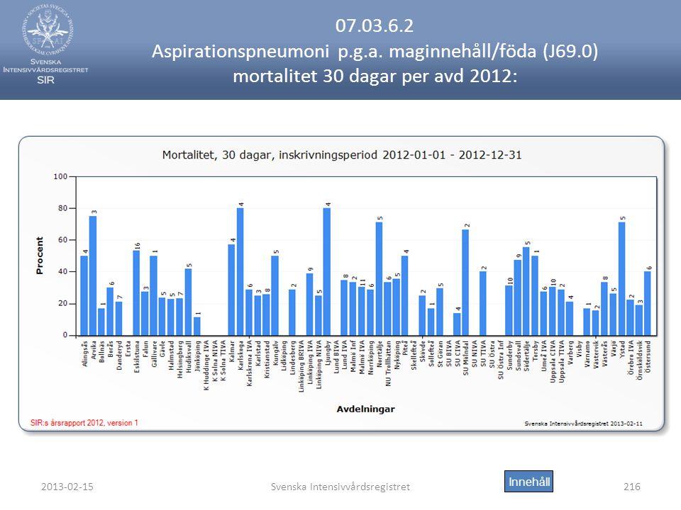 2013-02-15Svenska Intensivvårdsregistret216 07.03.6.2 Aspirationspneumoni p.g.a.