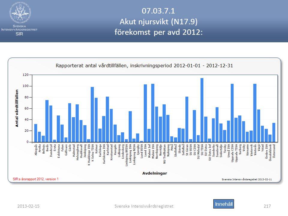 2013-02-15Svenska Intensivvårdsregistret217 07.03.7.1 Akut njursvikt (N17.9) förekomst per avd 2012: Innehåll