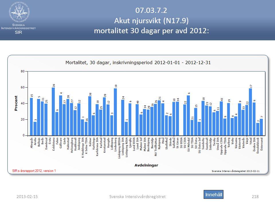2013-02-15Svenska Intensivvårdsregistret218 07.03.7.2 Akut njursvikt (N17.9) mortalitet 30 dagar per avd 2012: Innehåll