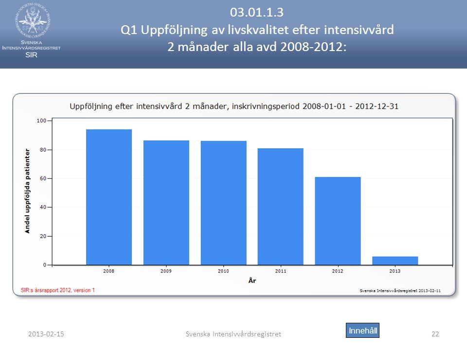 2013-02-15Svenska Intensivvårdsregistret22 03.01.1.3 Q1 Uppföljning av livskvalitet efter intensivvård 2 månader alla avd 2008-2012: Innehåll