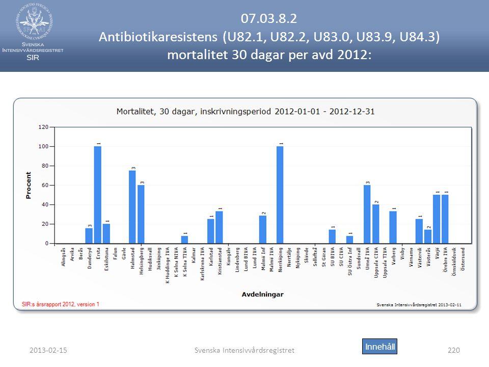 2013-02-15Svenska Intensivvårdsregistret220 07.03.8.2 Antibiotikaresistens (U82.1, U82.2, U83.0, U83.9, U84.3) mortalitet 30 dagar per avd 2012: Innehåll