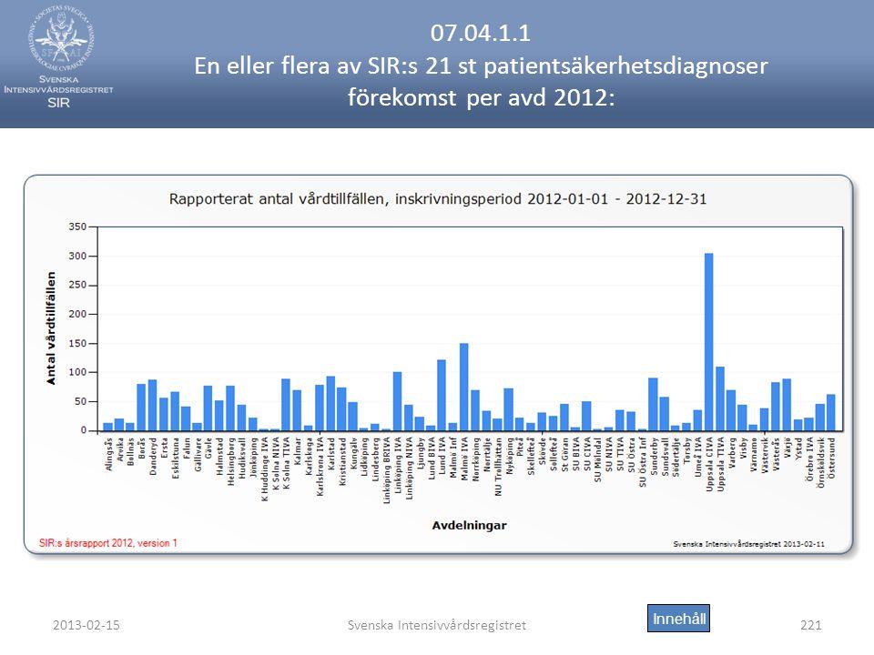 2013-02-15Svenska Intensivvårdsregistret221 07.04.1.1 En eller flera av SIR:s 21 st patientsäkerhetsdiagnoser förekomst per avd 2012: Innehåll