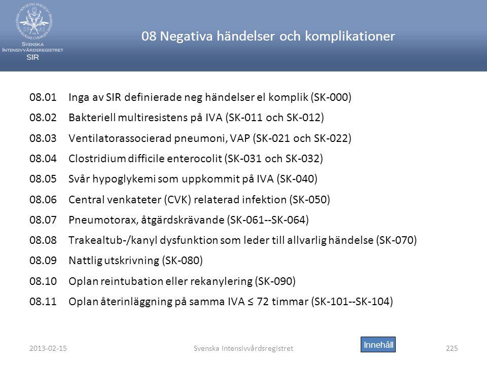 2013-02-15Svenska Intensivvårdsregistret225 08 Negativa händelser och komplikationer 08.01 Inga av SIR definierade neg händelser el komplik (SK-000) 08.02 Bakteriell multiresistens på IVA (SK-011 och SK-012) 08.03 Ventilatorassocierad pneumoni, VAP (SK-021 och SK-022) 08.04 Clostridium difficile enterocolit (SK-031 och SK-032) 08.05 Svår hypoglykemi som uppkommit på IVA (SK-040) 08.06 Central venkateter (CVK) relaterad infektion (SK-050) 08.07 Pneumotorax, åtgärdskrävande (SK-061--SK-064) 08.08 Trakealtub-/kanyl dysfunktion som leder till allvarlig händelse (SK-070) 08.09 Nattlig utskrivning (SK-080) 08.10 Oplan reintubation eller rekanylering (SK-090) 08.11 Oplan återinläggning på samma IVA ≤ 72 timmar (SK-101--SK-104) Innehåll