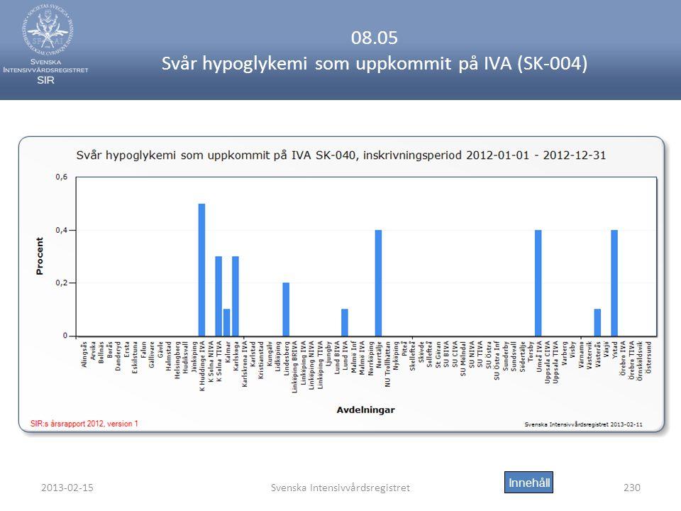 2013-02-15Svenska Intensivvårdsregistret230 08.05 Svår hypoglykemi som uppkommit på IVA (SK-004) Innehåll