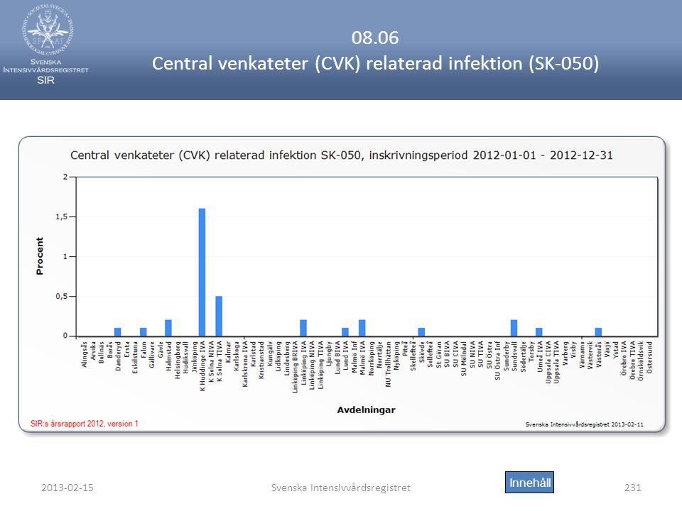 2013-02-15Svenska Intensivvårdsregistret231 08.06 Central venkateter (CVK) relaterad infektion (SK-050) Innehåll