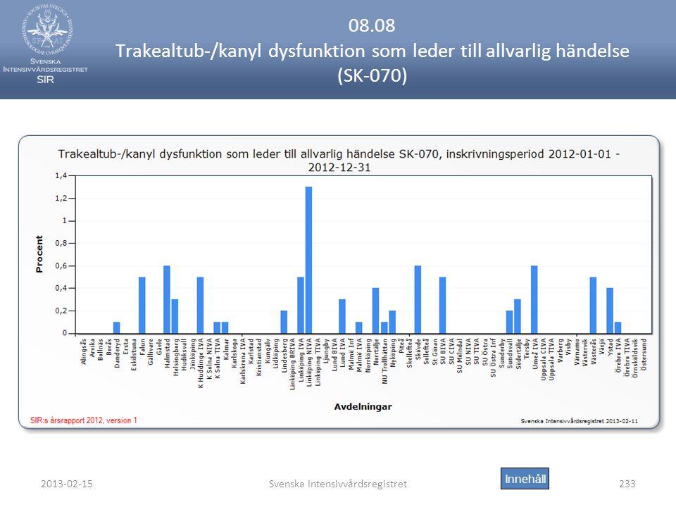 2013-02-15Svenska Intensivvårdsregistret233 08.08 Trakealtub-/kanyl dysfunktion som leder till allvarlig händelse (SK-070) Innehåll
