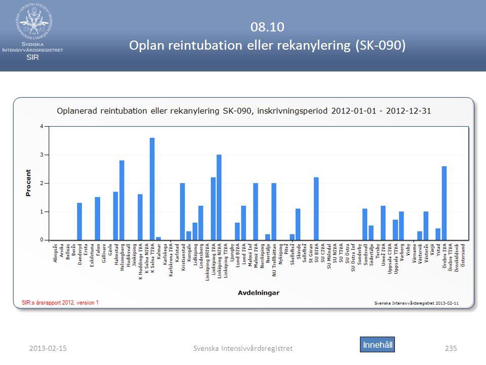2013-02-15Svenska Intensivvårdsregistret235 08.10 Oplan reintubation eller rekanylering (SK-090) Innehåll