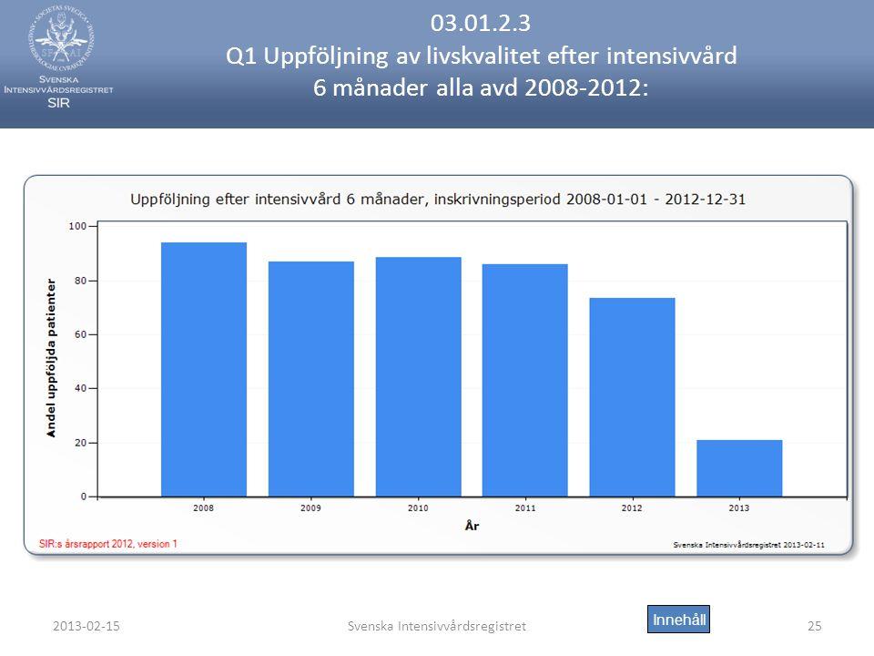 2013-02-15Svenska Intensivvårdsregistret25 03.01.2.3 Q1 Uppföljning av livskvalitet efter intensivvård 6 månader alla avd 2008-2012: Innehåll