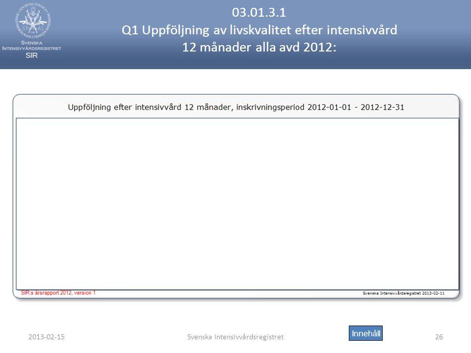 2013-02-15Svenska Intensivvårdsregistret26 03.01.3.1 Q1 Uppföljning av livskvalitet efter intensivvård 12 månader alla avd 2012: Innehåll