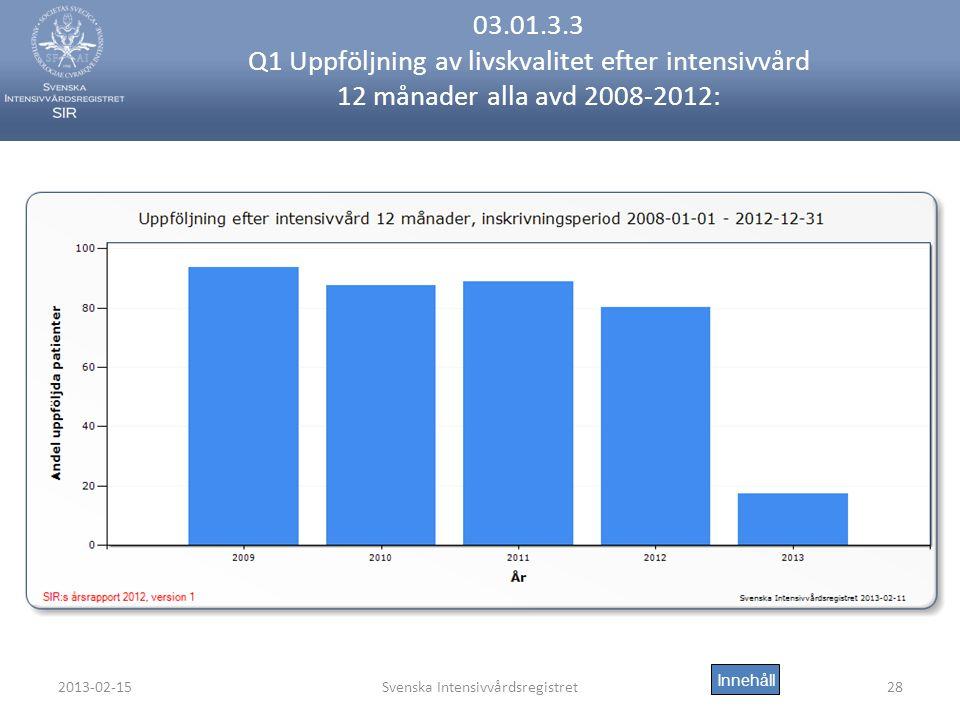 2013-02-15Svenska Intensivvårdsregistret28 03.01.3.3 Q1 Uppföljning av livskvalitet efter intensivvård 12 månader alla avd 2008-2012: Innehåll