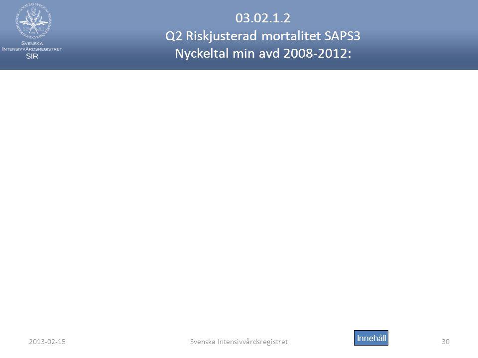 2013-02-15Svenska Intensivvårdsregistret30 03.02.1.2 Q2 Riskjusterad mortalitet SAPS3 Nyckeltal min avd 2008-2012: Innehåll