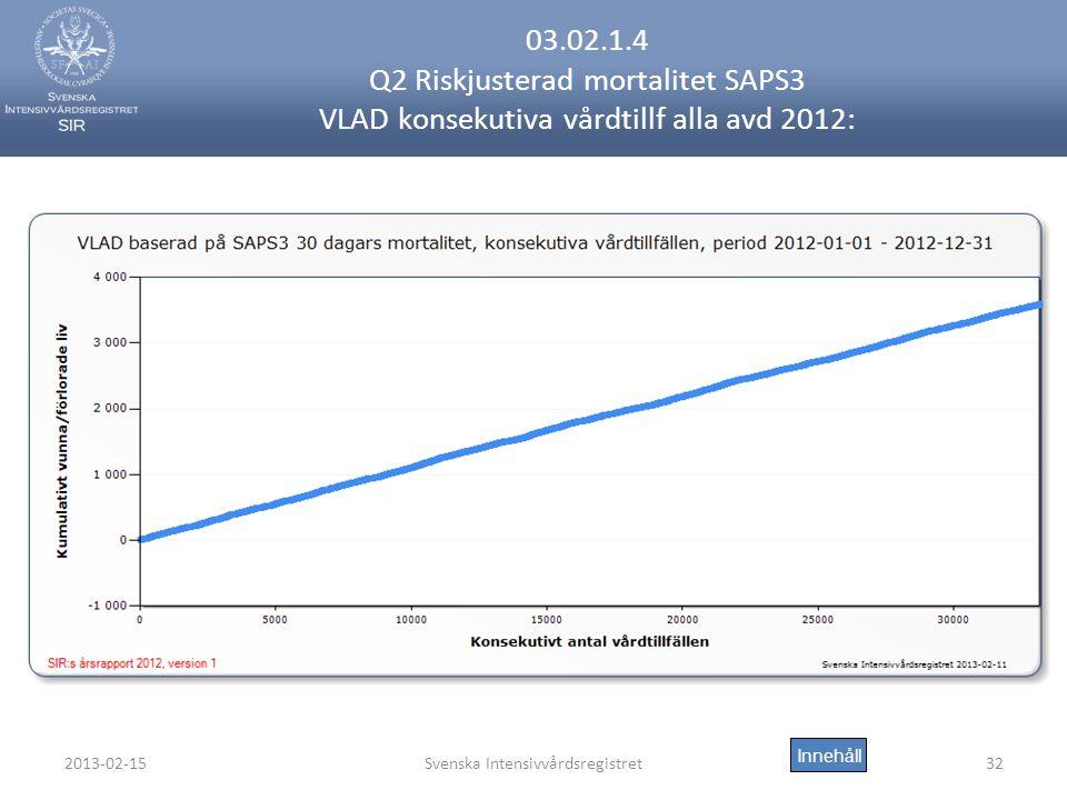 2013-02-15Svenska Intensivvårdsregistret32 03.02.1.4 Q2 Riskjusterad mortalitet SAPS3 VLAD konsekutiva vårdtillf alla avd 2012: Innehåll