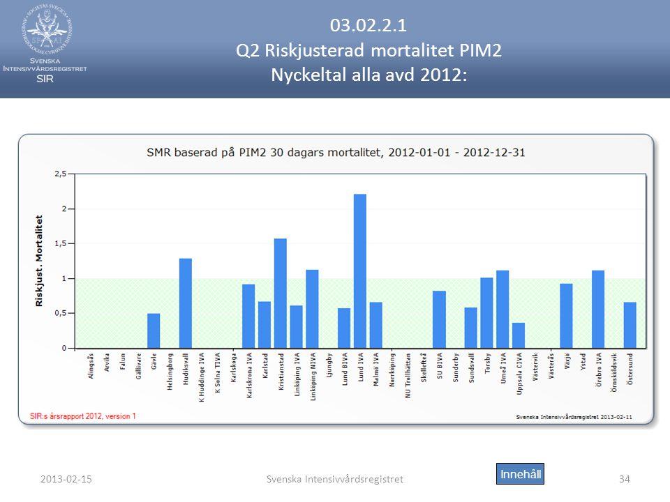 2013-02-15Svenska Intensivvårdsregistret34 03.02.2.1 Q2 Riskjusterad mortalitet PIM2 Nyckeltal alla avd 2012: Innehåll