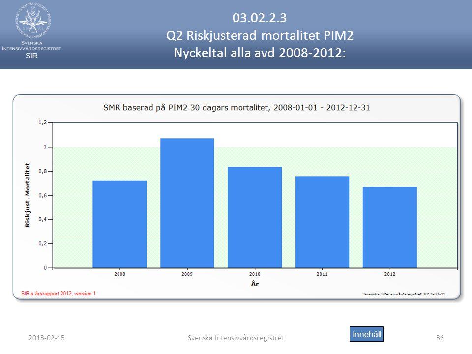2013-02-15Svenska Intensivvårdsregistret36 03.02.2.3 Q2 Riskjusterad mortalitet PIM2 Nyckeltal alla avd 2008-2012: Innehåll