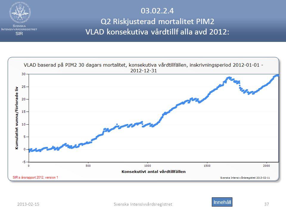 2013-02-15Svenska Intensivvårdsregistret37 03.02.2.4 Q2 Riskjusterad mortalitet PIM2 VLAD konsekutiva vårdtillf alla avd 2012: Innehåll