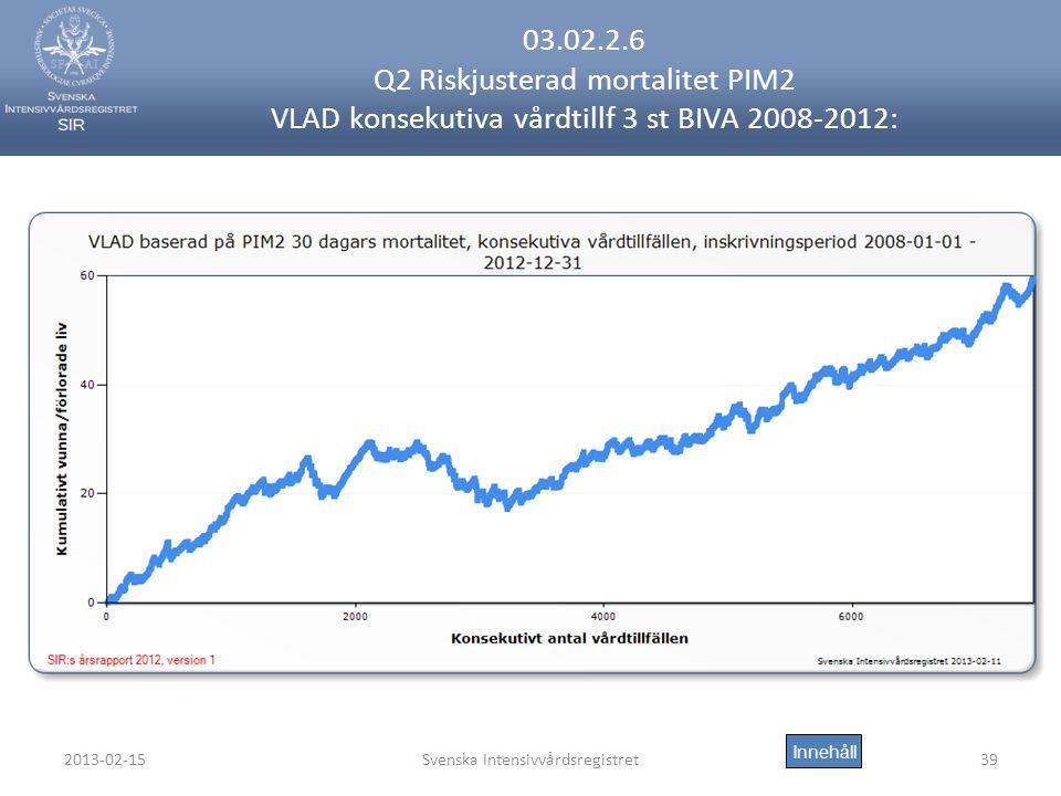2013-02-15Svenska Intensivvårdsregistret39 03.02.2.6 Q2 Riskjusterad mortalitet PIM2 VLAD konsekutiva vårdtillf 3 st BIVA 2008-2012: Innehåll