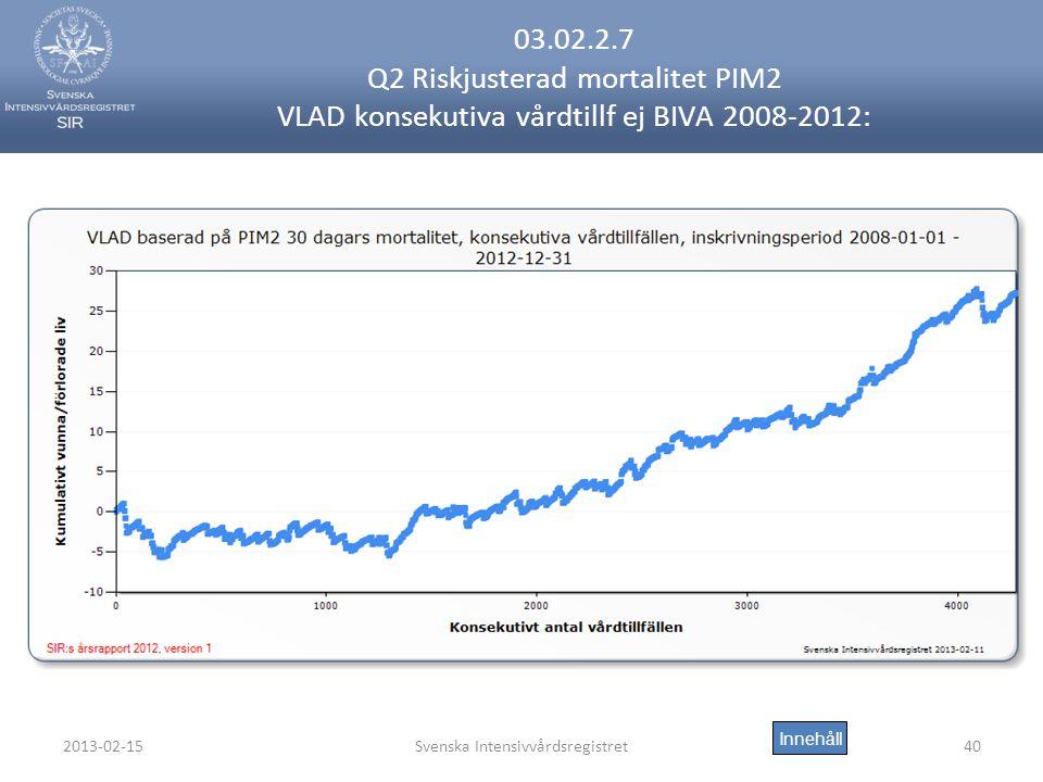 2013-02-15Svenska Intensivvårdsregistret40 03.02.2.7 Q2 Riskjusterad mortalitet PIM2 VLAD konsekutiva vårdtillf ej BIVA 2008-2012: Innehåll