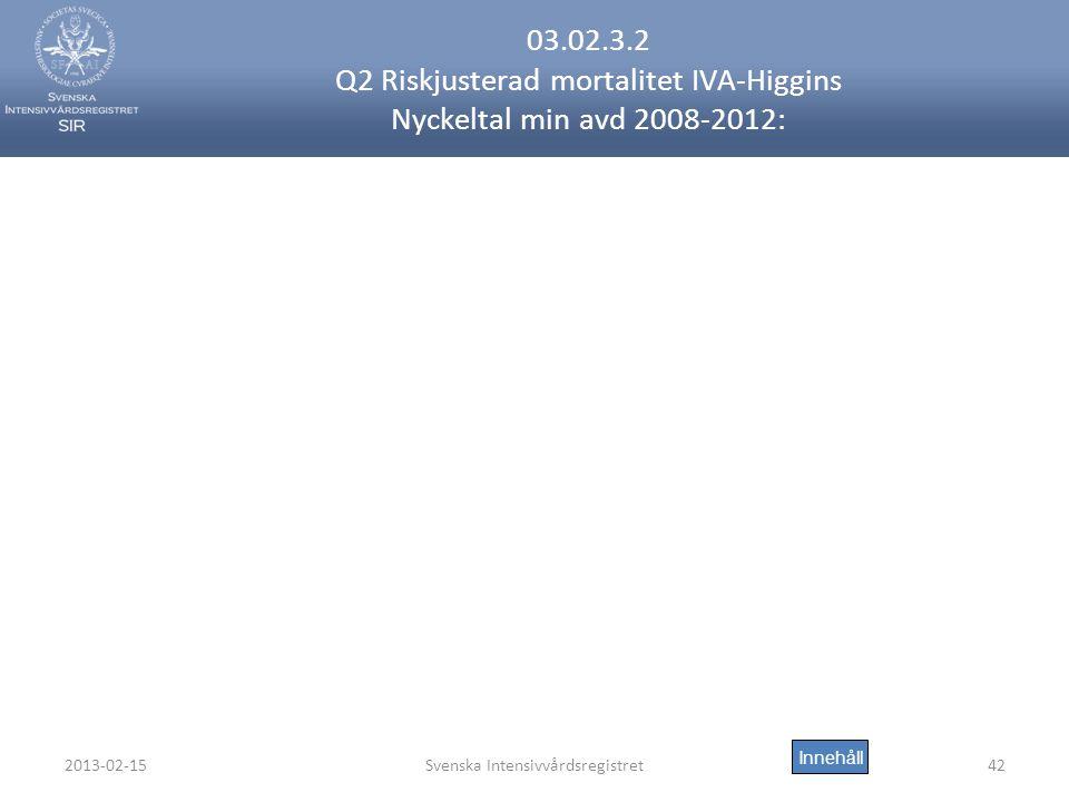 2013-02-15Svenska Intensivvårdsregistret42 03.02.3.2 Q2 Riskjusterad mortalitet IVA-Higgins Nyckeltal min avd 2008-2012: Innehåll