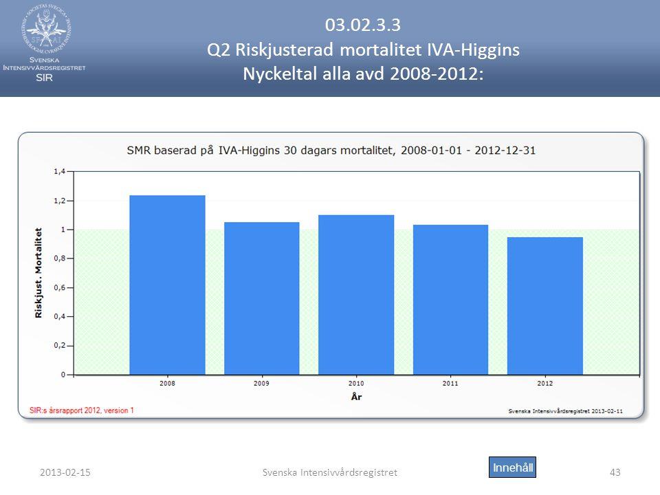 2013-02-15Svenska Intensivvårdsregistret43 03.02.3.3 Q2 Riskjusterad mortalitet IVA-Higgins Nyckeltal alla avd 2008-2012: Innehåll