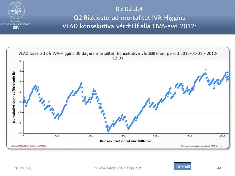 2013-02-15Svenska Intensivvårdsregistret44 03.02.3.4 Q2 Riskjusterad mortalitet IVA-Higgins VLAD konsekutiva vårdtillf alla TIVA-avd 2012: Innehåll