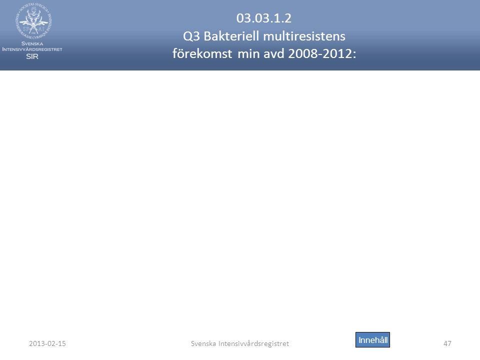 2013-02-15Svenska Intensivvårdsregistret47 03.03.1.2 Q3 Bakteriell multiresistens förekomst min avd 2008-2012: Innehåll