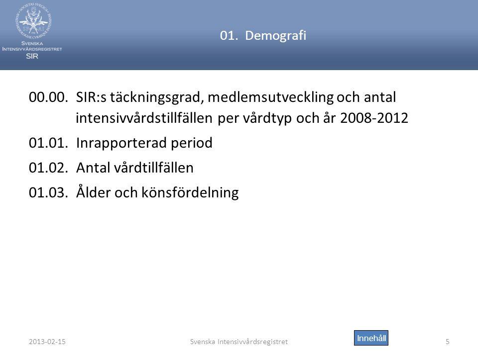 2013-02-15Svenska Intensivvårdsregistret5 01.Demografi 00.00.