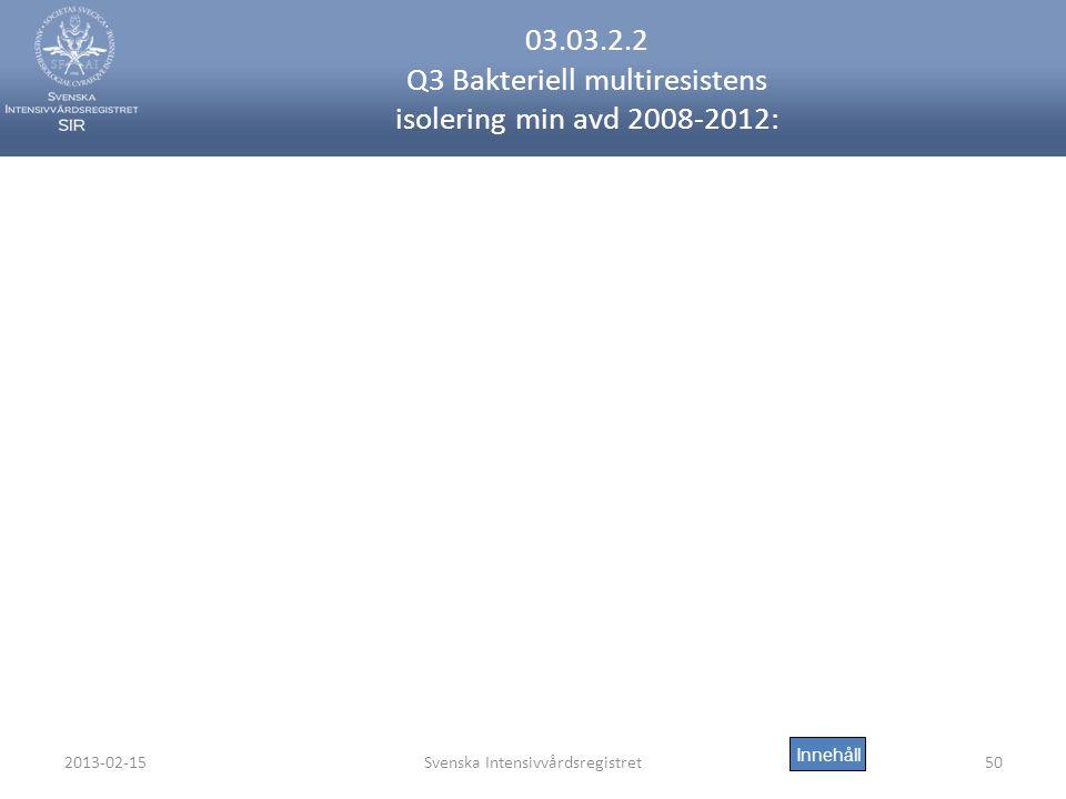 2013-02-15Svenska Intensivvårdsregistret50 03.03.2.2 Q3 Bakteriell multiresistens isolering min avd 2008-2012: Innehåll