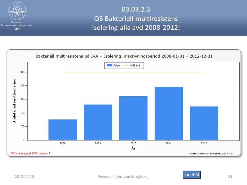 2013-02-15Svenska Intensivvårdsregistret51 03.03.2.3 Q3 Bakteriell multiresistens isolering alla avd 2008-2012: Innehåll