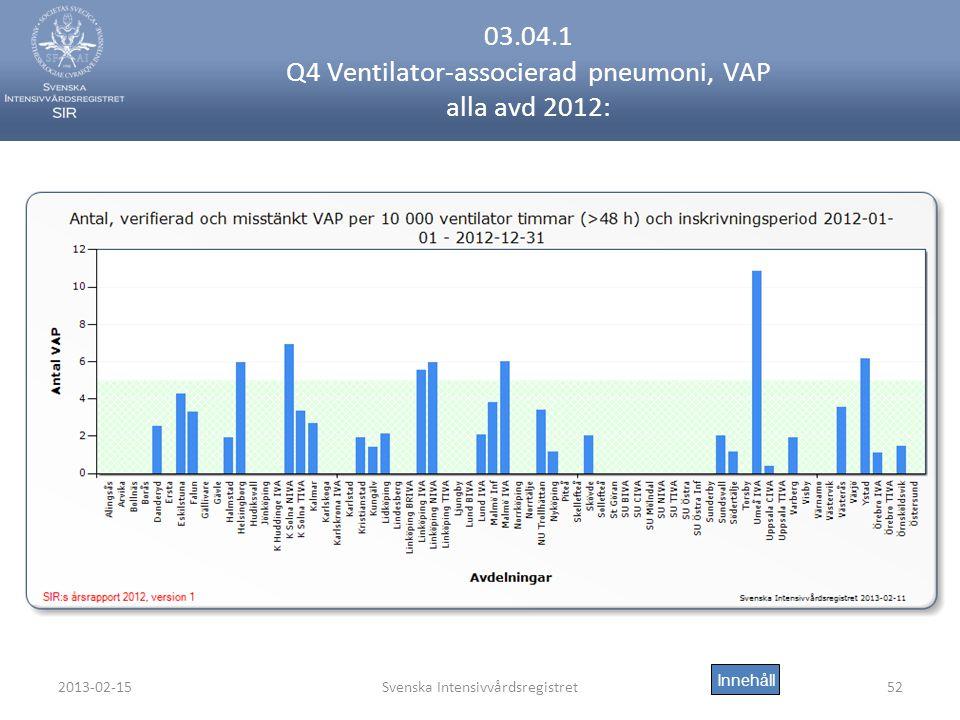 2013-02-15Svenska Intensivvårdsregistret52 03.04.1 Q4 Ventilator-associerad pneumoni, VAP alla avd 2012: Innehåll