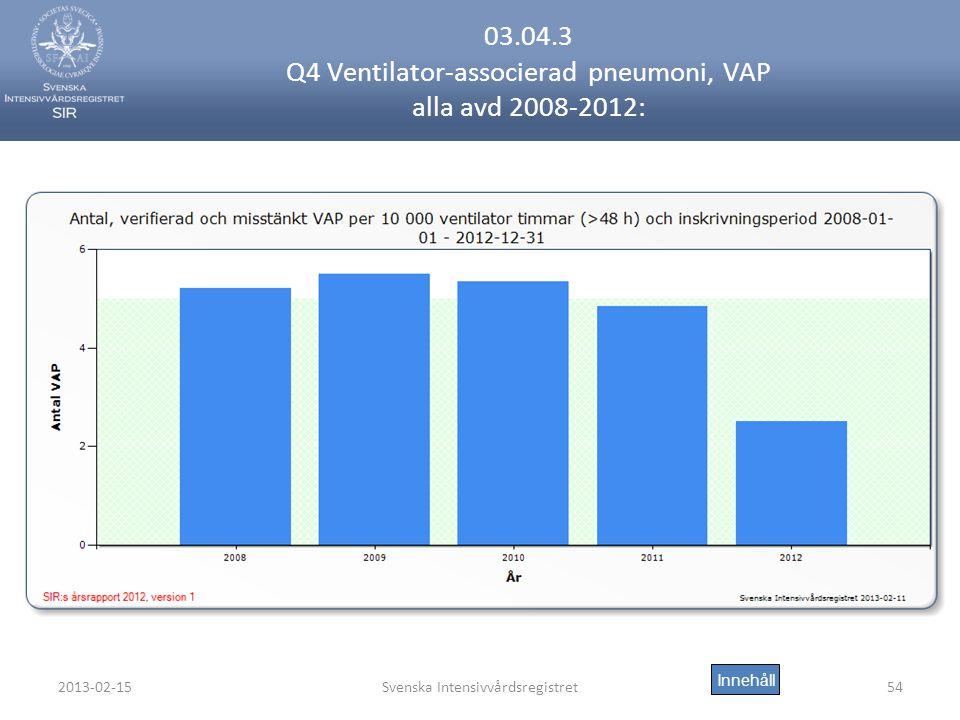2013-02-15Svenska Intensivvårdsregistret54 03.04.3 Q4 Ventilator-associerad pneumoni, VAP alla avd 2008-2012: Innehåll