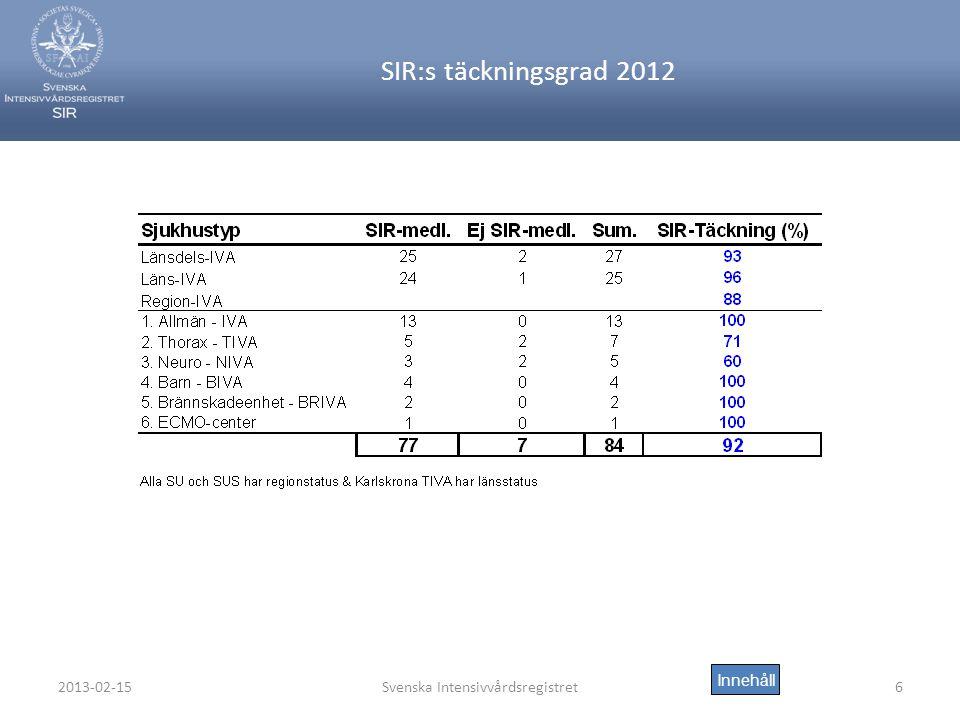 2013-02-15Svenska Intensivvårdsregistret6 SIR:s täckningsgrad 2012 Innehåll
