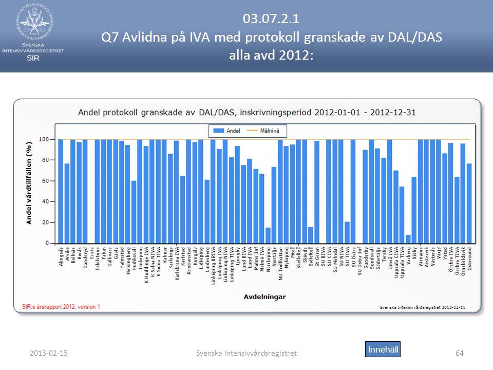 2013-02-15Svenska Intensivvårdsregistret64 03.07.2.1 Q7 Avlidna på IVA med protokoll granskade av DAL/DAS alla avd 2012: Innehåll