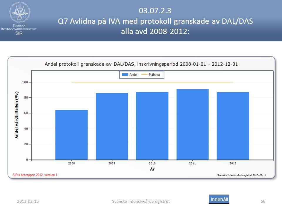 2013-02-15Svenska Intensivvårdsregistret66 03.07.2.3 Q7 Avlidna på IVA med protokoll granskade av DAL/DAS alla avd 2008-2012: Innehåll