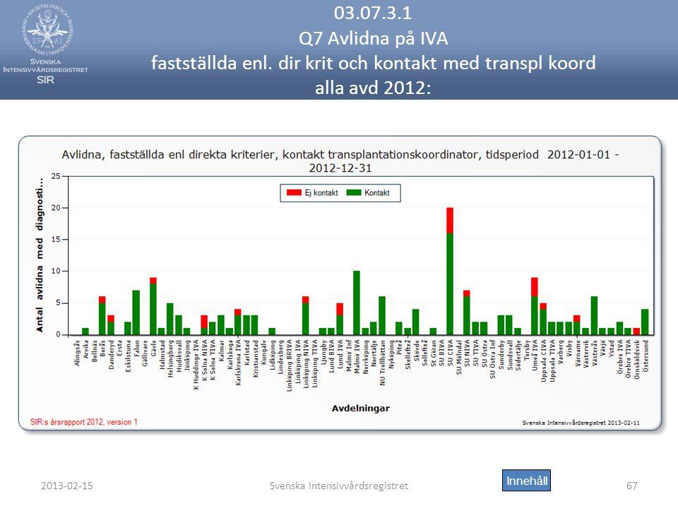 2013-02-15Svenska Intensivvårdsregistret67 03.07.3.1 Q7 Avlidna på IVA fastställda enl.