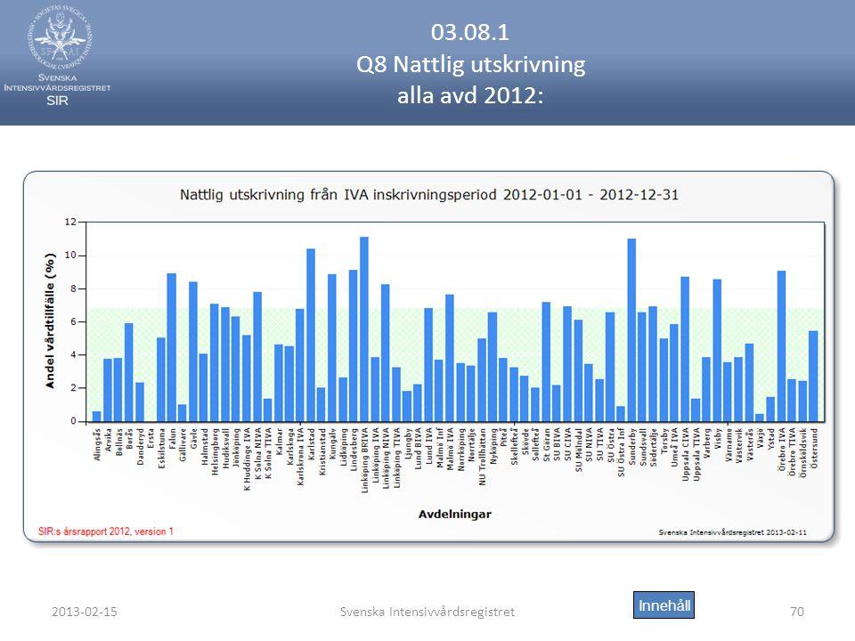 2013-02-15Svenska Intensivvårdsregistret70 03.08.1 Q8 Nattlig utskrivning alla avd 2012: Innehåll