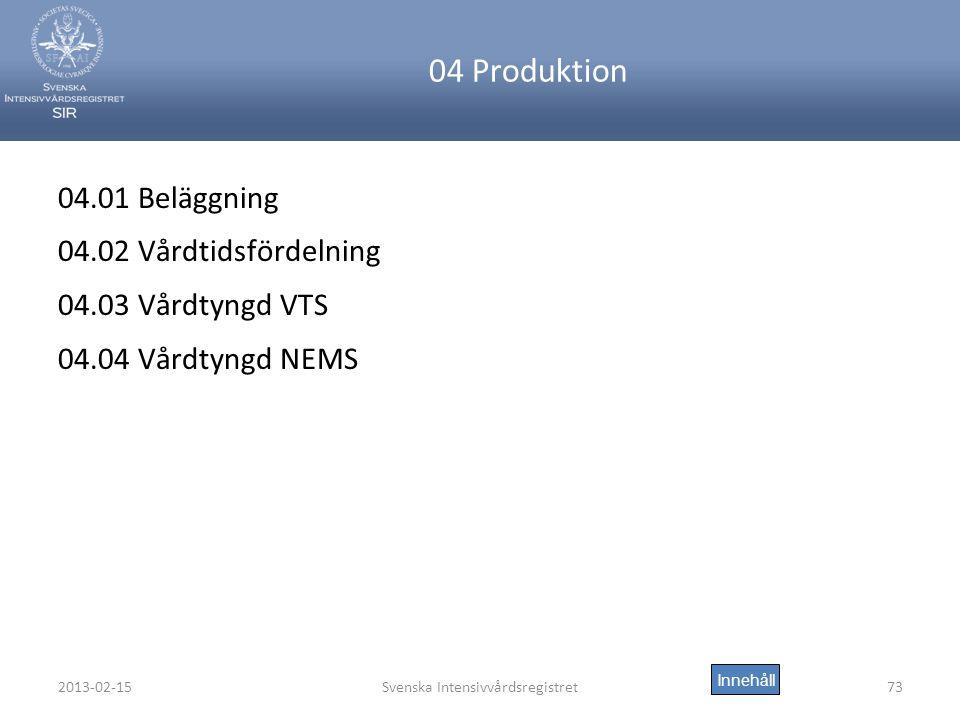 2013-02-15Svenska Intensivvårdsregistret73 04 Produktion 04.01 Beläggning 04.02 Vårdtidsfördelning 04.03 Vårdtyngd VTS 04.04 Vårdtyngd NEMS Innehåll