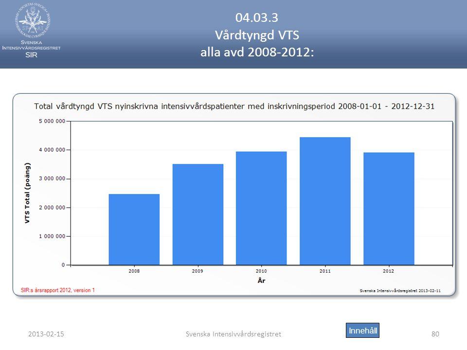 2013-02-15Svenska Intensivvårdsregistret80 04.03.3 Vårdtyngd VTS alla avd 2008-2012: Innehåll