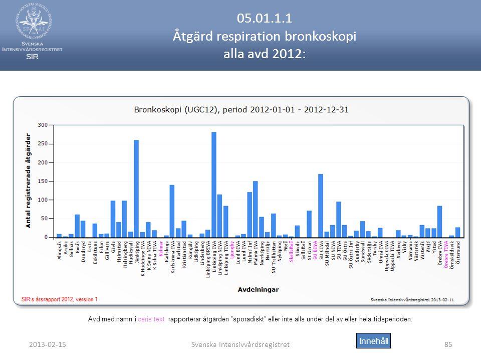 2013-02-15Svenska Intensivvårdsregistret85 05.01.1.1 Åtgärd respiration bronkoskopi alla avd 2012: Innehåll Avd med namn i ceris text rapporterar åtgärden sporadiskt eller inte alls under del av eller hela tidsperioden.