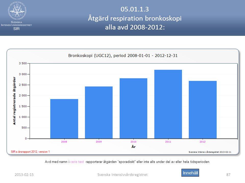 2013-02-15Svenska Intensivvårdsregistret87 05.01.1.3 Åtgärd respiration bronkoskopi alla avd 2008-2012: Innehåll Avd med namn i ceris text rapporterar åtgärden sporadiskt eller inte alls under del av eller hela tidsperioden.