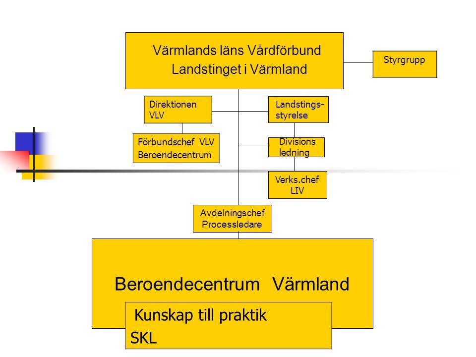 Beroendecentrum Värmland Landstinget i Värmland Värmlands läns Vårdförbund Direktionen VLV Styrgrupp Förbundschef VLV Beroendecentrum Kunskap till pra