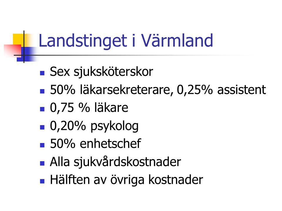Landstinget i Värmland Sex sjuksköterskor 50% läkarsekreterare, 0,25% assistent 0,75 % läkare 0,20% psykolog 50% enhetschef Alla sjukvårdskostnader Hä