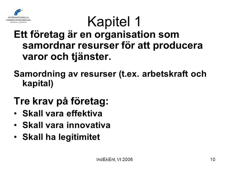 IndEkEnt, Vt 200610 Kapitel 1 Ett företag är en organisation som samordnar resurser för att producera varor och tjänster.