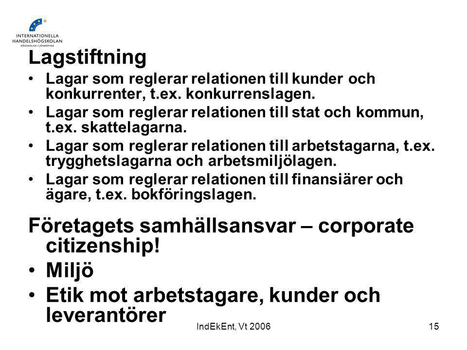 IndEkEnt, Vt 200615 Lagstiftning Lagar som reglerar relationen till kunder och konkurrenter, t.ex.