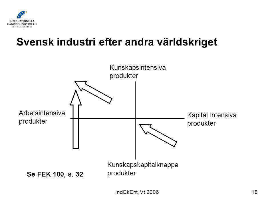 IndEkEnt, Vt 200618 Arbetsintensiva produkter Svensk industri efter andra världskriget Kunskapskapitalknappa produkter Kunskapsintensiva produkter Kapital intensiva produkter Se FEK 100, s.