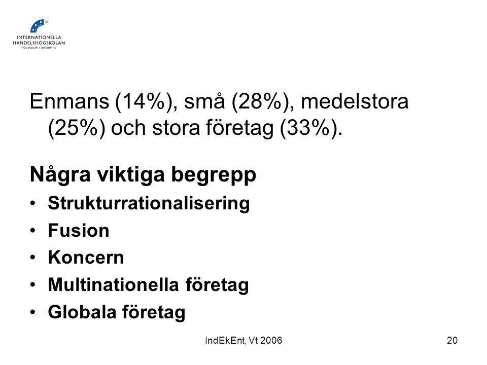 IndEkEnt, Vt 200620 Enmans (14%), små (28%), medelstora (25%) och stora företag (33%).