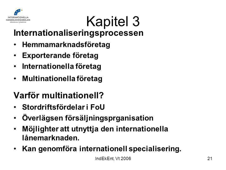 IndEkEnt, Vt 200621 Kapitel 3 Internationaliseringsprocessen Hemmamarknadsföretag Exporterande företag Internationella företag Multinationella företag Varför multinationell.