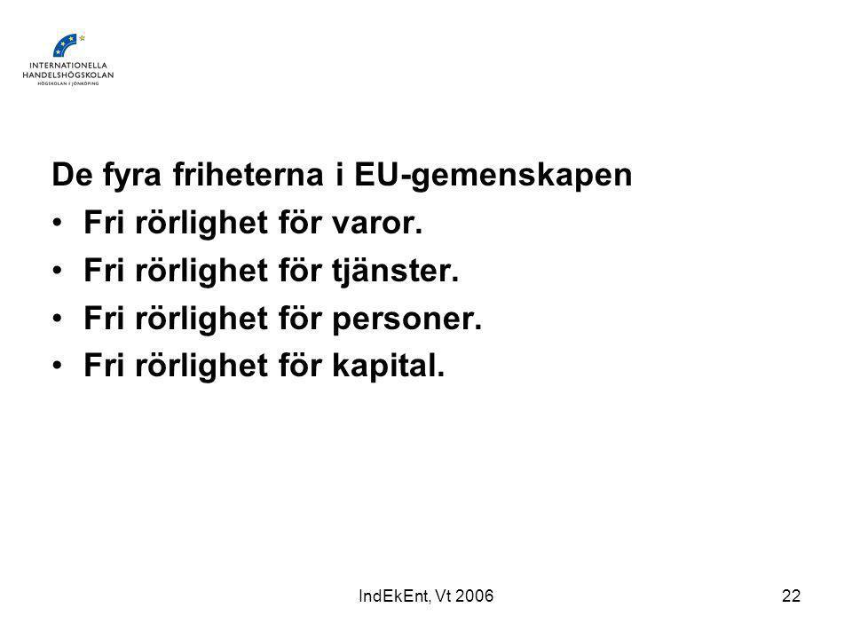 IndEkEnt, Vt 200622 De fyra friheterna i EU-gemenskapen Fri rörlighet för varor.