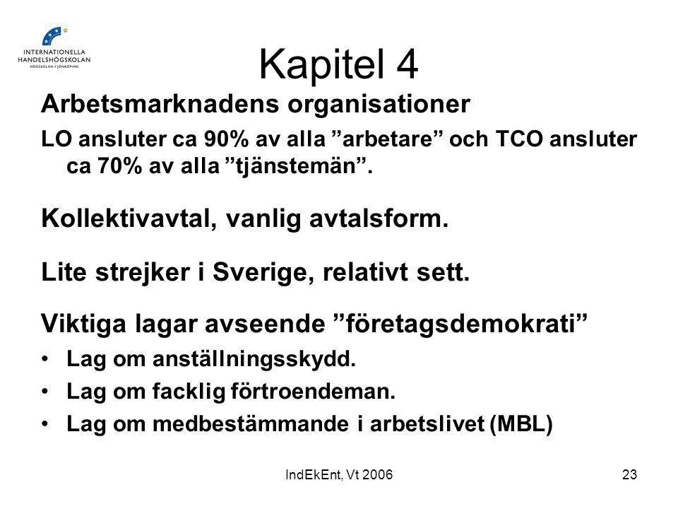 IndEkEnt, Vt 200623 Kapitel 4 Arbetsmarknadens organisationer LO ansluter ca 90% av alla arbetare och TCO ansluter ca 70% av alla tjänstemän .